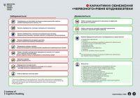 У чотирьох областях України вводять  «червоний» рівень епідемічної небезпеки
